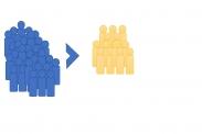 Bei Statusbedrohung kommt es zu sozialem Ausschluss und Diskriminierung von Fremdgruppen. Quelle: Eigene Darstellung.
